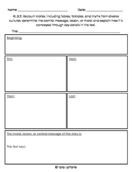 Graphic Organizer RL3.2 Retell and determine moral