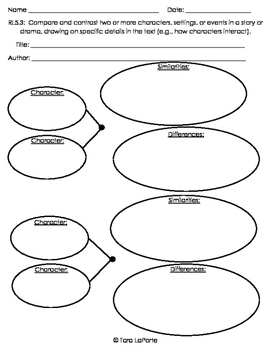 Graphic Organizer RL5.3 Compare & Contrast Characters