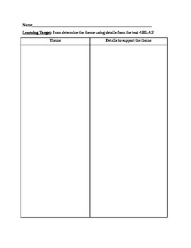 Graphic Organizer Resources Per RI and RL 4th Grade Common Core Standard