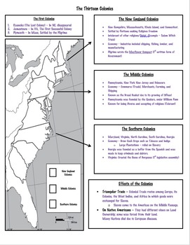 American History I Exam Reviews - Graphic Organizer Review Sheets
