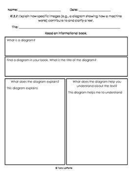 Graphic Organizer Ri2.7 Diagrams