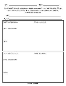 Graphic Organizer Ri4.3 Technical Concept