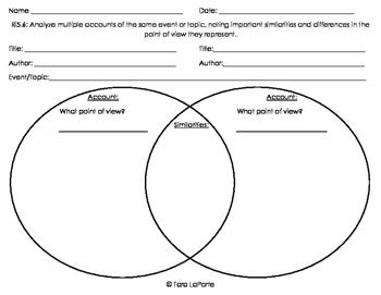 Graphic Organizer Ri5.6 Compare & Contrast