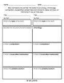 Graphic Organizer Ri5.5 Compare & Contrast Structure