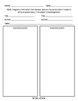 Graphic Organizer Ri5.9 Integrate Two Texts