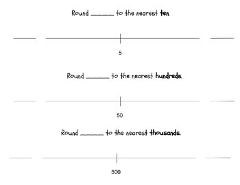 Graphic Organizer: Rounding, Tens, Hundreds, Thousands