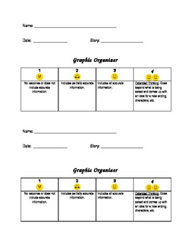 Graphic Organizer Rubric for CCSS