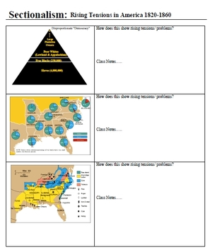 Graphic Organizer: Sectionalism
