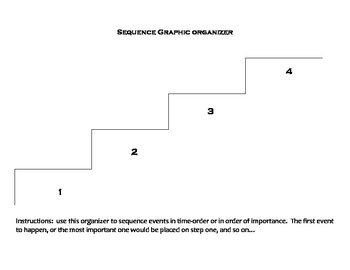 Free Graphic Organizer for all subject areas - Sequence