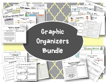 ELA Graphic Organizers Bundle- Critical Thinking and Differentiated Instruction