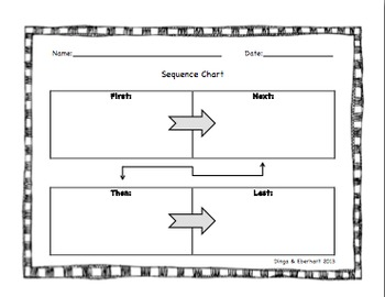 Graphic Organizer Set -- (Sequence, KWL, Venn Diagram, and more!) {60 Total!}
