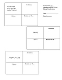 Graphic Organizer: Six characteristics of living things