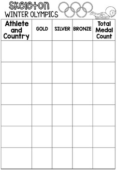 Graphic Organizer: Skeleton : Winter Olympics 2018, Winter Sports