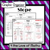 Graphic Organizer: Slope