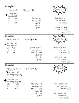 Graphic Organizer - Solving Systems of Equations by Elimination