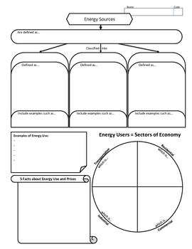 graphic organizer sources of energy renewable non renewable by mrs lyons. Black Bedroom Furniture Sets. Home Design Ideas