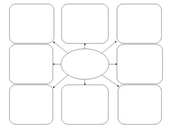 Graphic Organizer: Spider/Mind Map