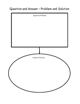 Graphic Organizer Story Map Sequence Cause and Effect Compare and Contrast Chart