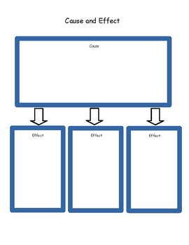 Cause And Effect Map Graphic Organizer Story Map Sequence Cause and Effect Compare and