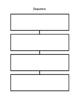 Graphic Organizers | UDL Strategies