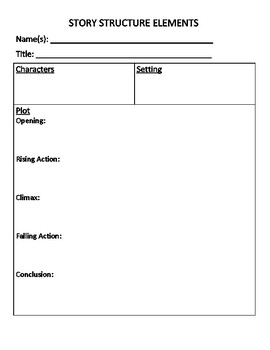 Graphic Organizer: Story Structure Elements