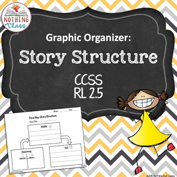 Story Structure Graphic Organizer RL 2.5