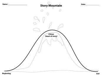 Graphic Organizer: Story Volcano