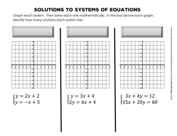 Systems Graphic Organizer: 3 Types of Solutions