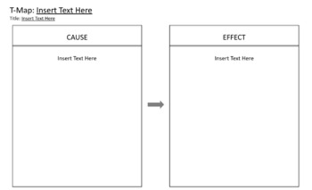 Cause And Effect Map Graphic Organizer: T Map (Cause & Effect) DIGITALLY EDITABLE | TpT