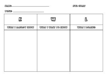 Graphic Organizer THREE for TWO bundle-- Common Core Ready!
