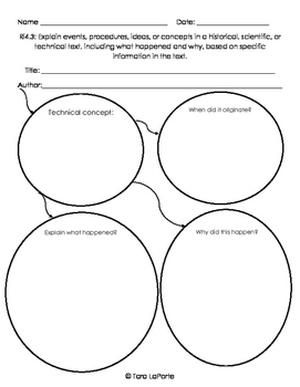 Graphic Organizer Technical Concept Ri4.3