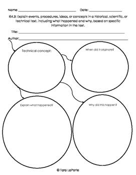 Graphic Organizer Technical Concept Ri4.3