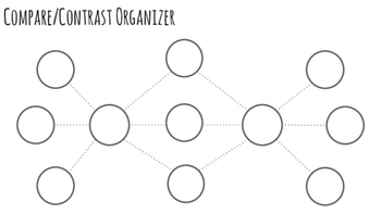 Graphic Organizer Templates