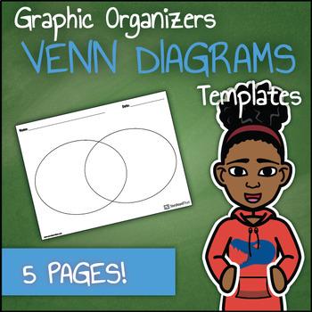 Graphic Organizer Templates Venn Diagram By Storyboard That Tpt