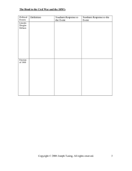 GRAPHIC ORGANIZER- The 1850's- The Road to the Civil War