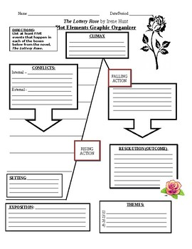 """Graphic Organizer - """"The Lottery Rose"""" (By Irene Hunt)"""