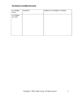 GRAPHIC ORGANIZER- The Modern Civil Rights Movement
