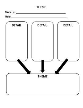 Graphic Organizer: Theme