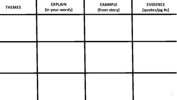 Graphic Organizer: Theme : Literary E3 Chart