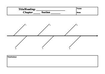Graphic Organizer: Timeline