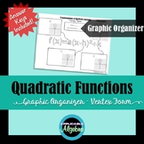 Graphic Organizer - Transformations of Quadratic Functions