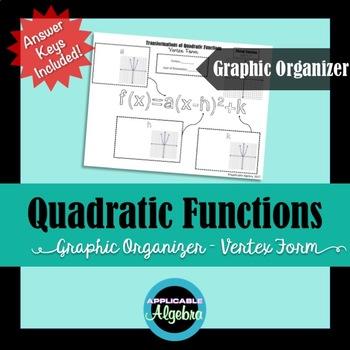 Graphic Organizer - Transformations of Quadratic Functions