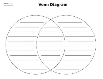 Graphic Organizer - Venn Diagram