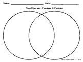 Venn Diagram (Graphic Organizer)