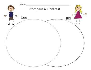 Graphic Organizer - Venn Diagram - Compare and Contrast Boy & Girl