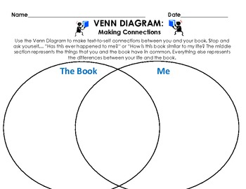 Graphic Organizer - Venn Diagram: Text to Self Connections