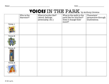 Graphic Organizer - Voices in the Park by Anthony Brown
