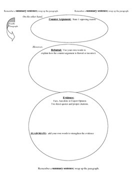Graphic Organizer Web for argumentative, text-based writing