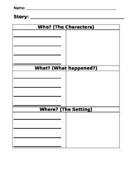Graphic Organizer - Who? What? Where? (Characters, Plot, Setting)