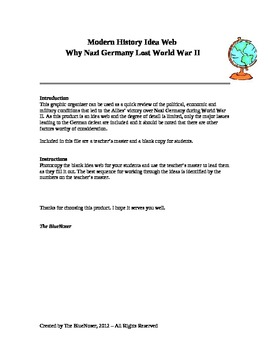 Graphic Organizer - Why Nazi Germany Lost World War II